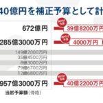 期待が高まる内田新市長の浦安改革の第一弾!