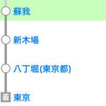 新浦安には止まらない京葉線・通勤快速について考える