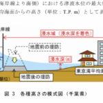 千葉県が新たに公表した浦安市の水害リスクについて考える
