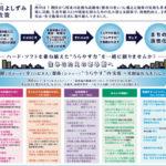 西川よしずみさんの選挙公約