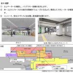 オリンピックに向け新木場駅が大工事中!
